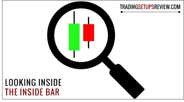 Looking Inside the Inside Bar for Day Trading