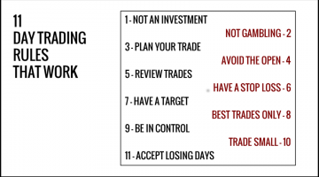 11 Day Trading Rules That Work