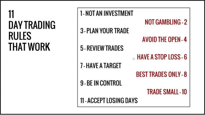 Day Trading Rules That Work