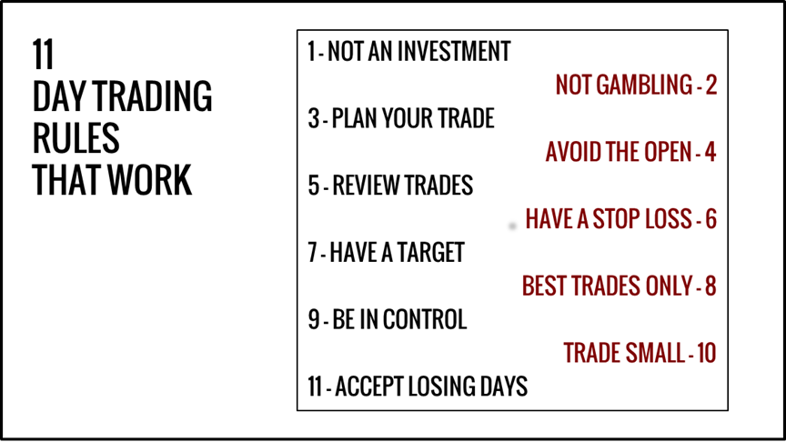 Day Trading Margin Rules