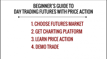 A Beginner's Guide to Day Trading Futures Using Price Action