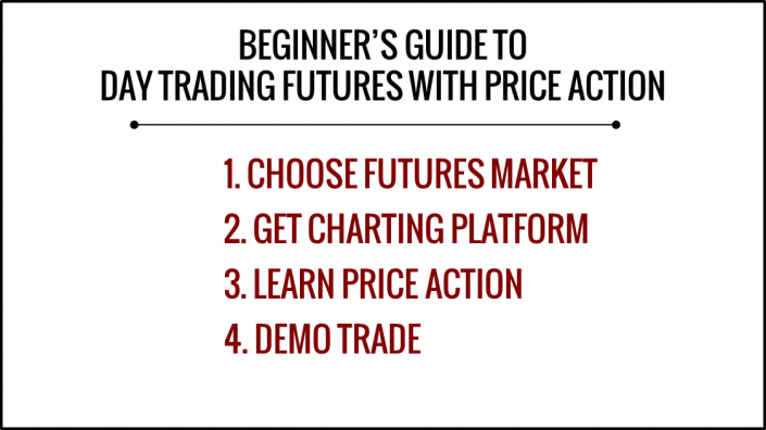Guide to Day Trading Futures using Price Action