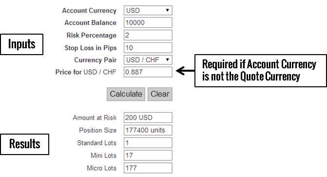Forex Position Sizing Tool