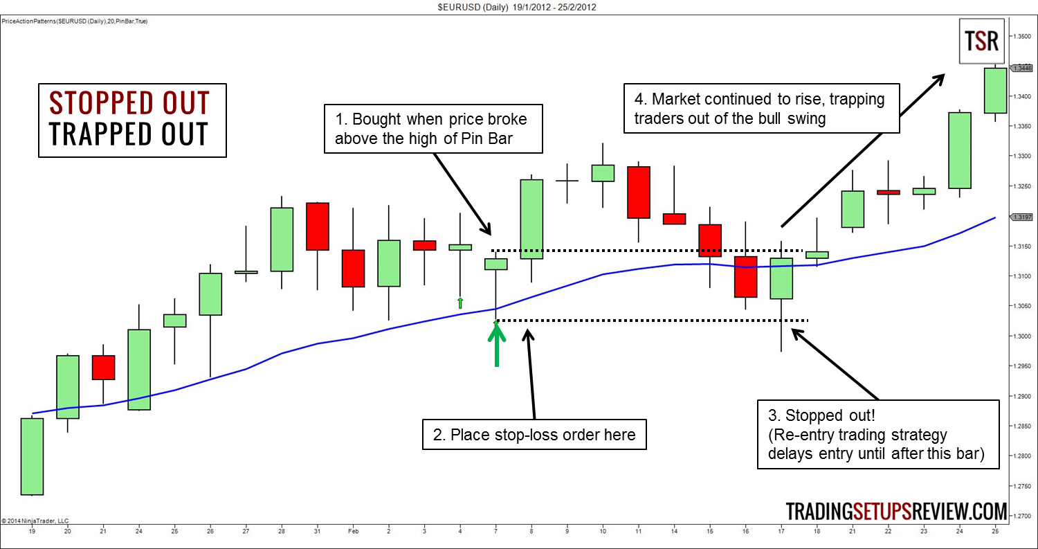 Does pattern day trader apply to forex