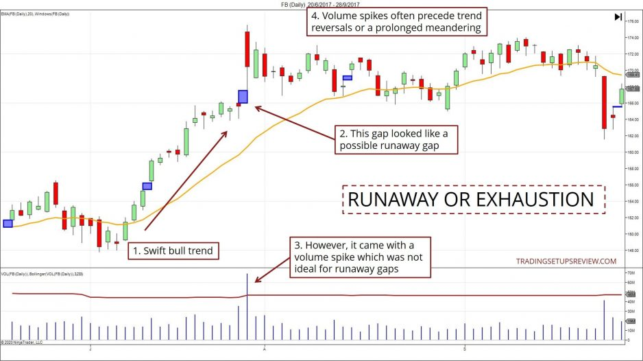 Runaway or Exhaustion