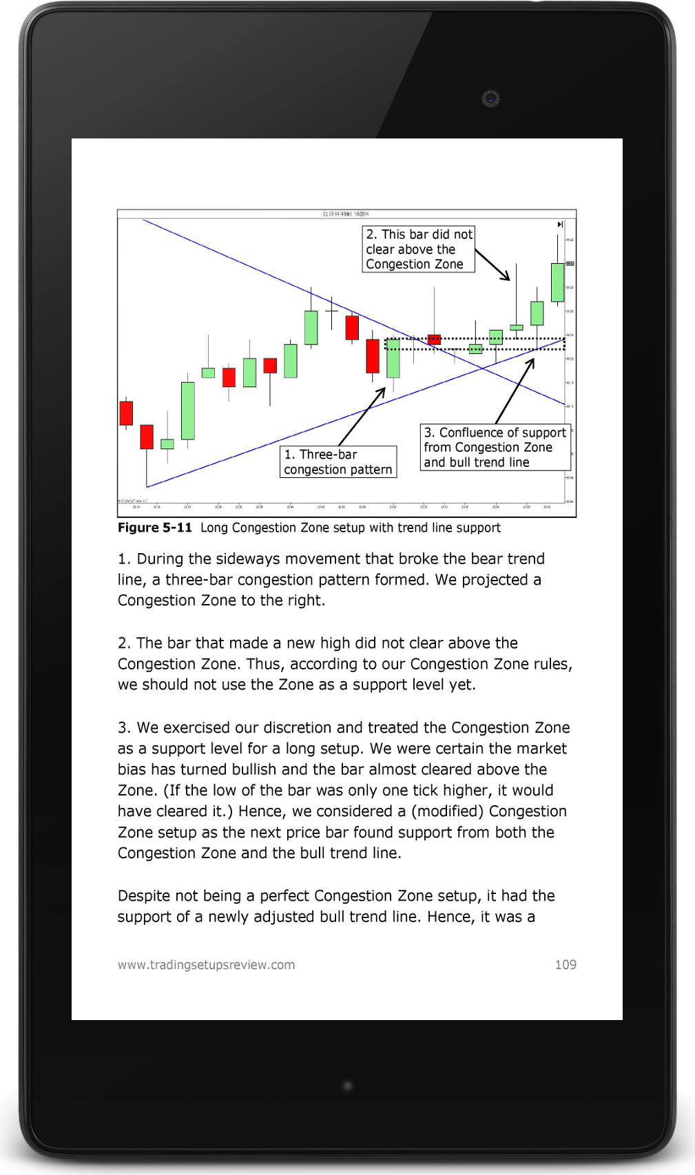 Galen woods day trading with price action course over 600 pages of tablet and desktop friendly information and over 250 annotated charts fandeluxe Gallery