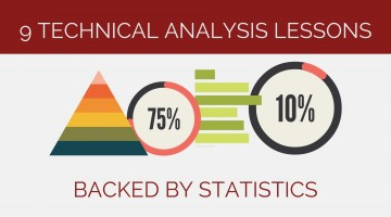 9 Technical Analysis Lessons You Can Learn From Academics Backed By Statistics
