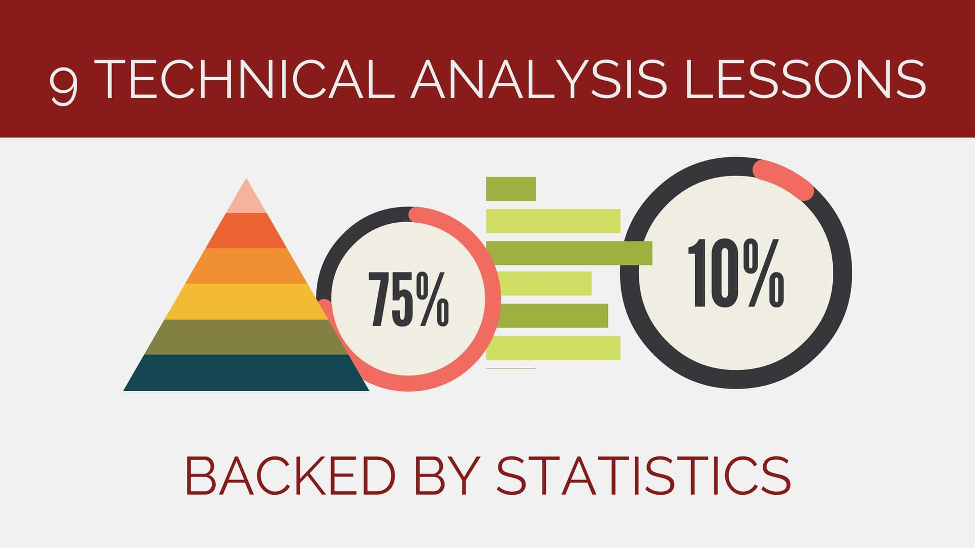 9 Technical Analysis Lessons Backed By Statistics