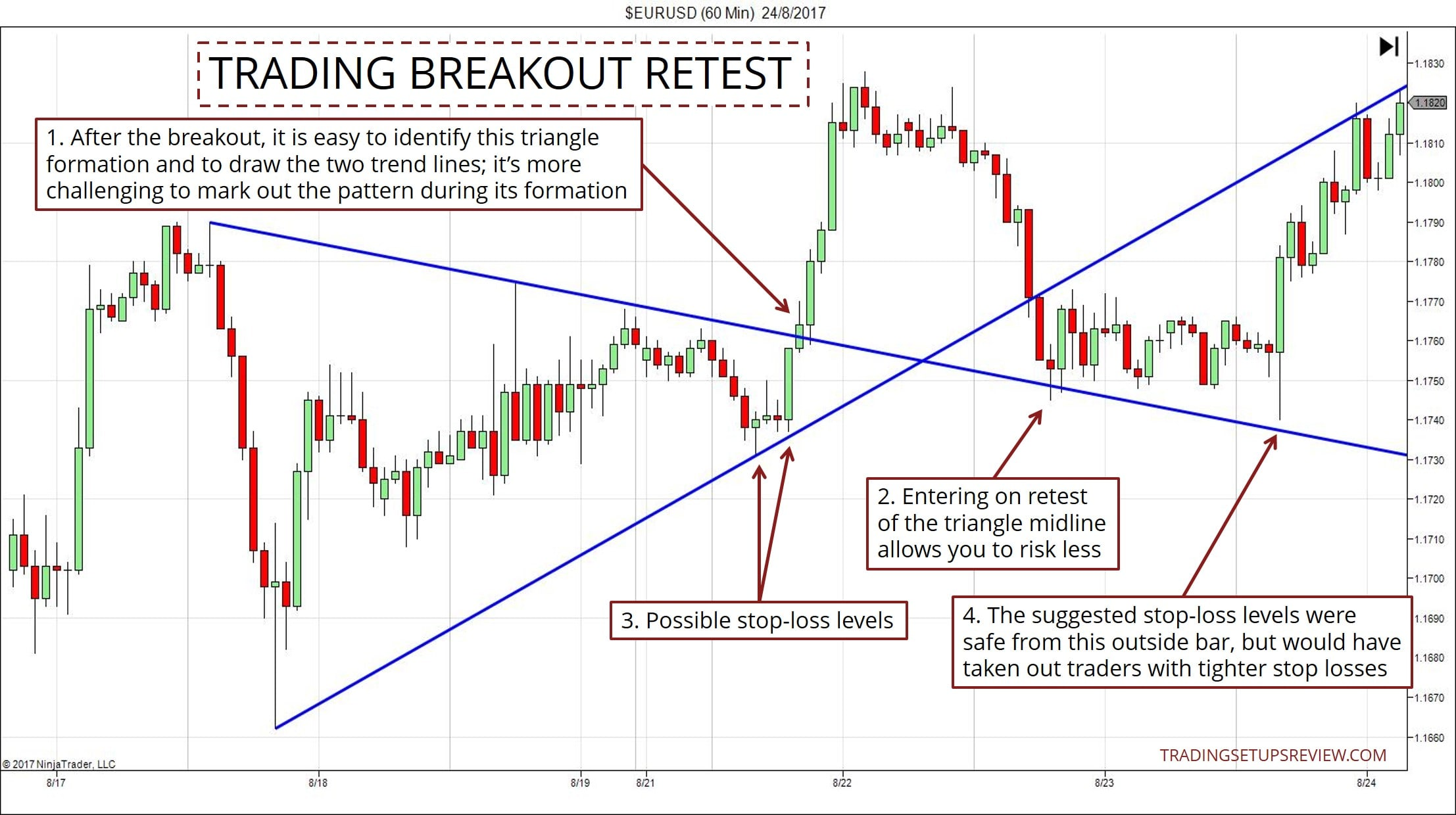 Breakout trading system pdf