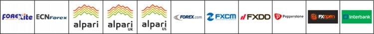 Forex Tester Brokers