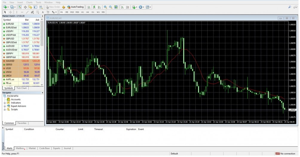Forex backtesting software review