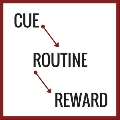 Cue-Routine-Reward