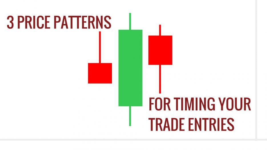 3 Price Patterns as Trade Triggers